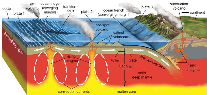 http://www.zmescience.com/wp-content/uploads/2009/11/oceanic-rift.jpg