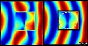 """Microwaves can be seen being blocked and scattered without (l), and """"reconstructed"""" (r) with the cloak"""