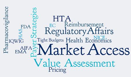 Market Access
