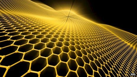 In simple terms, graphene, is a thin layer of pure carbon; it is a single, tightly packed layer of carbon atoms that are bonded together in a hexagonal honeycomb lattice.  Image: Wikimedia